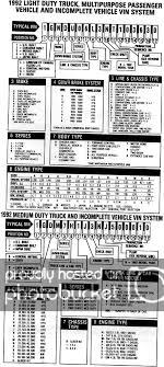 100 Chevy Truck Vin Decoder Chart 1990