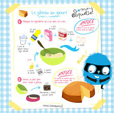 recette dessert avec yaourt recette gâteau yaourt le yaourt recette gateau et découvrir