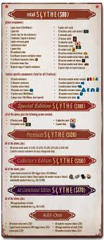 Also See The Breakdown For Each Edition Of Scythe Below