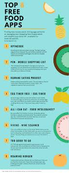 Top 8 Free Food Apps For Android And IOS With Infographic Cooking Up Fun With Minnies Food Truck App Review The Disney Find Ios Interaction Design User Experience Kaylee Moats Wheres Beef Hanya Moharram Dragon Bites A Drexel Finder Your Favorite Food Trucks Quickly And Where The Andriod By On Behance Graze Mobile Your Online Our Nyc Trucks With Tweatit App Next Web Jason Kellum Portfolio
