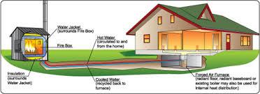 idem oaq outdoor hydronic heaters