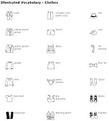 French Clothing Names Fashion Dresses