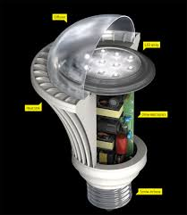 led l components explained bulbs from commercial lighting experts