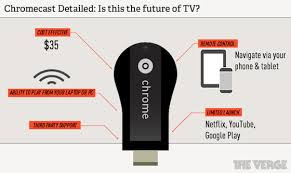 Chromecast vs AirPlay how do they pare The Verge