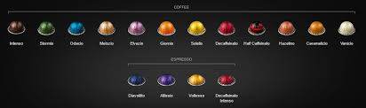 Nespresso Makes 12 Different VertuoLine Coffee Pods And 4 Espresso