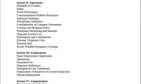 Sample Employee Handbook Template