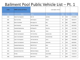 Vehicle Ordering And Inventory Management In DealerConnect) - Ppt ... Palfinger Hubarbeitsbhne P 900 Mateco Investiert In Die Top Alinum Flatbed Available For Pickup Trucks Fleet Owner Volvo Fh4 Ebay Willenbacher 53m Lkw Hebhne Youtube Still Uefa Euro 2016 Gets The Ball Over Line Mm Jlg 2033e Mateco Wumag Wt 450 Allrad 4x4 Year Of Manufacture 2007 Truck Ruthmann Tb 220 Iveco Allrad Sale Tradus Photos Mateco Now At Two Locations Munich 260 Mounted Aerial Platforms