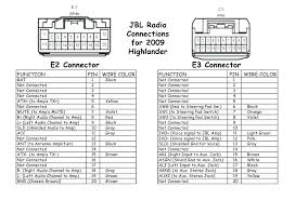 Chevy Truck Wiring Diagram On Wiring Diagram For 1995 Toyota Camry ... 1995 Chevy Truck 57l Ls1 Engine Truckin Magazine Tail Light Wiring Diagram Electrical Circuit 1997 S10 Custom Trucks Mini 2018 2005 Jeep Liberty Example Maaco Paint Job Amazing Result Youtube For Door Handle House Symbols Chevrolet Ck 3500 Overview Cargurus Simplified Shapes My Brake Lights Dont Work Silverado Seat Diagrams Data Tahoe Trailer