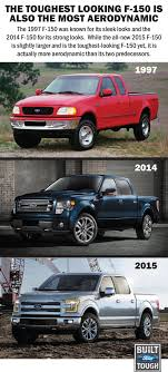 All-New Ford F-150 New Car Design 2013 Ford F150 25 Future Trucks And Suvs Worth Waiting For Unveils 2017 Super Duty Trucks Resigned Alinum Body Honda Ridgeline 3d Model Hum3d Sale Mullinax Of Apopka Recalls 300 New Pickups For Three Issues Roadshow 1950 Truck Elegant 1960 F100 Classic All Makes 2014 And Vans Jd Power Cars Recalls 3500 Citing Problems Putting Them Southern California 2018 Socal Dealers What We Know About The Allnew 2019 Ranger Pickup Des Moines Ia Granger Motors