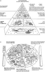 Food Guide Pyramid A To Daily Cholcos Coloring Page For Kids