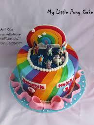 birthday cake – Page 2 – April Cake