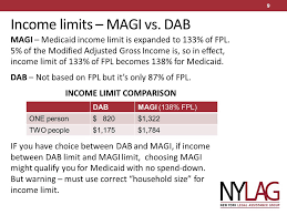 Cal Grant Income Ceiling Agi by Medicaid Spend Down In New York Evelyn Frank Legal Resources