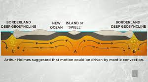 Where Does Seafloor Spreading Take Place by 2 A 4 New Discoveries Leading To Plate Tectonics Seafloor