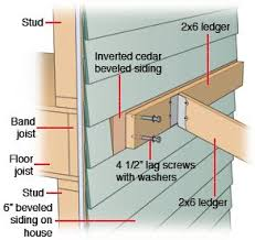 How To Build A Lean To Shed Plans Free by Best 25 Lean To Roof Ideas On Pinterest Lean To Corrugated