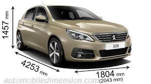 Dimensions des voitures Peugeot longueur x largeur x hauteur