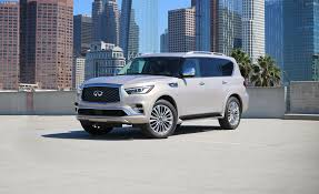 2018 Infiniti QX80 First Drive   Review   Car And Driver 2019 Finiti Qx80 Luxury Suv Usa 2007 Infiniti Qx56 Photos Specs News Radka Cars Blog 2015 Qx60 Review Notes The Car Remains The Same Autoweek Qx Review And Photos Ratings Prices Pin By Sergio Bernardez Martn On Sadnnes Pinterest Fx And Reviews Top Speed Oakville New Used Dealership On 2013 Infinity Vs Cadillac Escalade Premium Truckin Magazine South Edmton Dealer Suvs For Sale Pricing Edmunds