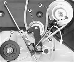 Craftsman Lt1000 Drive Belt Size by Service Mower