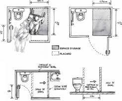 cuisine handicap norme normes handicapés maison individuelle gouv avie home