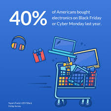 SquareTrade (@SquareTrade)   Twitter Squaretrade Laptop Protection Plans Nume Coupons Codes Squaretrade Coupon Code August 2018 Tech Support Apple Cyber Monday 2019 Here Are The Best Airpods Swuare Trade Great Predictors Of The Future Samsung Note 10 874 101749 Unlocked With Square Review Payments Pos Reviews Squareup Printer Paper Buying Guide Office Depot Officemax Ymmv Ebay Sellers 50 Off Final Value Fees On Up To 5 Allnew Echo 3rd Generation Smart Speaker Alexa Red Edition Where Do Most People Accidentally Destroy Their Iphone Cnet