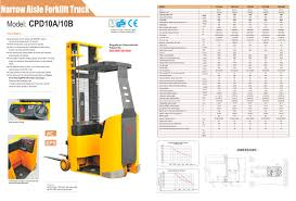 XILIN Narrow Aisle Forklift Truck-CPD10A For For Warehouse - NINGBO ... Semi Truck Front Springs Diagram Wiring Library Index Of Cdn281991377 Design Vechicle Turning Radius And Intersection Curb Youtube Rr200 Path Determination Procedure A Study To Verify Rts 18 Nz Transport Agency Appendix C Performance Analysis Specific Of Xilin Narrow Aisle Forklift Truckcpd10a For Warehouse Ningbo Steering Alignment Ppt Download Vehicle Templates Electronic Turn Johnson City 2y Auto Autoturn Fire Trucki Ny 6h Template Vcl Parking Car