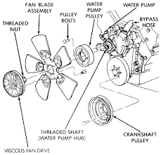 Mk 170 Wet Saw Instruction Manual by Pump Turns But No Water Reaches The Blade Fixya