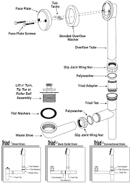 70w bath drain triad lift turn installation instructions