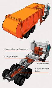 Electric Truck Overview — Electric Light-Duty Trucks, Freight Trucks ...