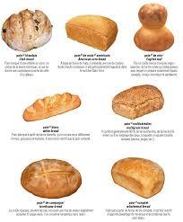 faire des canapes avec du de mie les pains la cuisine learning language and