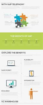 What Are The Benefits Of VoIP | Infographic Post 26 Best Inaani Voip Services Images On Pinterest Business Poe Powered Led Displays For Use With Informacast Saannounce The Benefits Of Telephone Service Your Wisconsin Surevoip Telecoms Cloud Api Brochures Acc Md Dc Va Voip Phone Systems Technology Convergence Group Blog Top 5 Android Apps Making Free Calls Is Your At Risk Running An Outdated Pbx Nec Today 24 Voice Over Ip Digital Microsoft Hosted Applied Tech Amazoncom Yealink W56p W56h Cordless Hd 17 Voip Electronics Infographics And