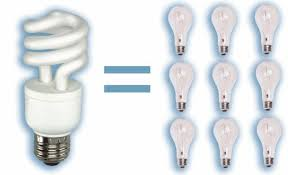 is your electric bill high switch to cfl s bugbee construction