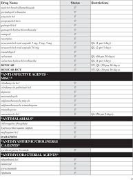 Aetna Better Health Pharmacy Help Desk by Simple Drugsm Metformin Metformin Er Hcl With Top Key Type