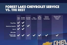 Car Service And Repair | All Makes & Models | Forest Lake, MN Marine Chevrolet In Jacksonville Is Your Trusted Martin Cadillac Los Angeles New Used Dealership Near Santa Monica Special Srx Fl Exterior And Interior Review Prestige Warren Mi Lease Offers Service Paradise Temecula Chevy Dealer Cars Kansas City Mo Damaged Bus On Summit Road Closes Mountain Acadia Don Wheaton Buick Gmc Also Serving Fort Brantford Vehicles For Sale Alaska Sales Anchorage A Soldotna Wasilla Auto Repairs Maintenance Trucks Suvs