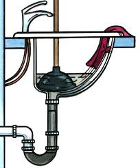 Unclogging A Kitchen Sink by What To Do When Kitchen Sink Is Clogged Unclog A Sink Cut Through