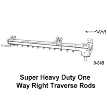 One Way Decorative Traverse Curtain Rods by Measuring And Planning Guide For Kirsch Decorative Adjustable