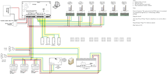 Vehicle Alarm System Wiring Diagram New Car Alarm System Wiring ... Universal Reverse Alarm Horn 12v 80v Security 105db Loud Sound Industrial Back Up On My F350 Super Duty Youtube Vehicle System Wiring Diagram New Car Backup Camera Shop For A Rear View Best Buy Canada Waterproof Dual Core Cpu Video Parking Sensor 1set 8 Kit Led Display Reversing Grote 73040 Electronc Calipers Amazon Amazoncom Genssi Warning 102db Beeper Tone 12v 24v 10w Custom Talking Truck 105 Db