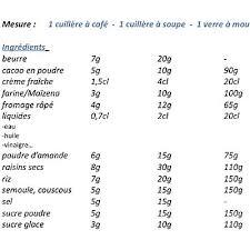 mesure cuisine sans balance tableau d équivalence de mesure poids et volumes
