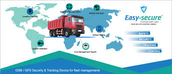 Vehicle Tracking System | Indore | Madhya Pradesh | SelliBy ... Truck Tracking System Packages Delivery Concept Stock Vector Transportguruin Online Bookgonline Lorry Bookingtruck Fleet Gps Vehicle System Android Apps On Google Play Best Services In New Zealand Utrack Ingrated Why Ulities Coops Use Systems Commercial Or Logistic Srtsafetelematics Et300 Smallest Gps Car Tracker Hot Mini Smart Amazoncom Motosafety Obd Device With 3g Service Live Track Your Vehicle Georadius