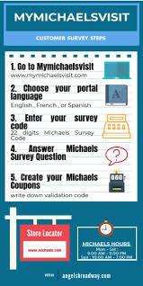 Mymichaelsvisit – Check Michaels Survey Steps And Michaels ...