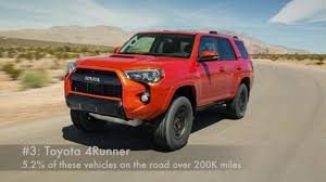 Top 5 Longest Lasting Vehicles That Reach 200,000+Miles - YouTube 2018 Chevrolet Pickup Truck Lineup Bill Crispin Saline Mi Flemingsburg Kentucky Dealership Cheap New 2019 Silverado Engines 2017 Hd Business Elite Fleet Trucks Sacramento Planet Chrysler Dodge Jeep Ram Fiat Blog Your 1 Domestic Thom Cordner Longest Lasting On The Road Best Image Kusaboshicom Cars And That Run For 2000 Miles Or More Lasting Trucks 2003 Chevy 1500 313000 K And Toprated For Edmunds Work Sale Kahlo In Nobsville In Near Indianapolis