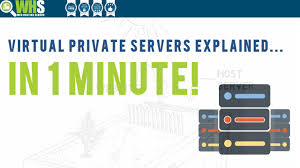 What Is Virtual Private Server (VPS) Hosting? - YouTube Vps Hosting Linux Sver Siptellnet Cloud Provider Best Django Which Host Is Right For Your Site Web On A Tight Budget 2017 Who Do We Rank The Highest This Year Websnp Dicated Cloud For It Infrastructure Support Iviry Cara Buat Sendiri Tanpa Hosting Free Sted Komputer Asia Ssd In Hong Kong Singapore Cheap Youtube Part 3 How To Setup And Access The A Bought From Configure Virtualmin On First Login Knowledgebase
