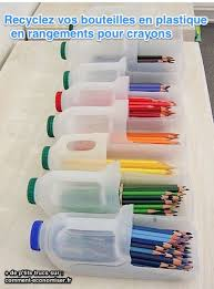 rangement stylo bureau 9 astuces pour avoir un bureau mieux rangé que votre