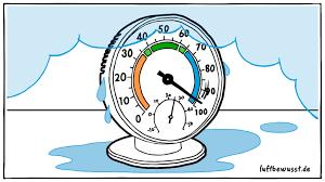relative und optimale luftfeuchtigkeit erklärt luftbewusst de