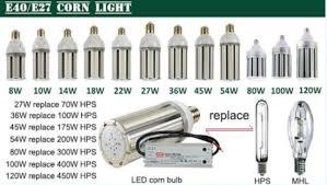 led corn bulbs ajm lighting