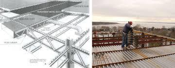 Vescom Structures System