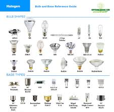 recessed lighting types of recessed light bulbs types of recessed