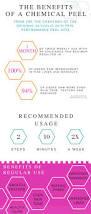 Pumpkin Enzyme Peel Benefits by Best 25 Chemical Peel Ideas Only On Pinterest Skin Serum Acid