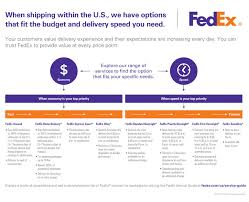 Shipping Service Options