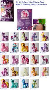 Image FANMADE List of Wave 3 Blind Bag ponies