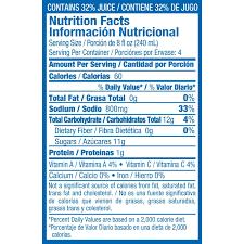 Bud Light Clamato Nutrition Facts