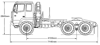 M1088 Tractor Truck Pro Series Truck Paint Booth Accudraft 2018 New Hino 155 16ft Box With Lift Gate At Industrial Porters Standard Length Muffler Porter Mufflers Hot Rod 1005 Tf1 Configured As Pup Trailer 8 Popular Facts About Semi Cabin Wise Finance Solutions Magline Gmk16ua4 Gemini Jr Convertible Hand Pneumatic Wheels Parts Of A Diagram My Wiring Diagram Tesla Elon Musk Reveals With A Model 3 Heart Fortune Turning Radius Trucks The Ultimate Buying Guide Little Salesman Rts 18 Nz Transport Agency